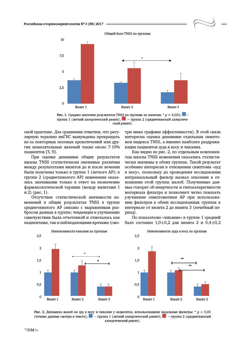 Российская-оториноларингология-5